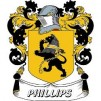 C. B Phillips Pty Ltd