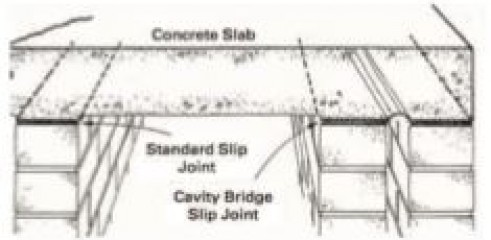 Graphite Greased Slip Joint 1