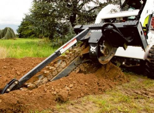 Ground Cutting