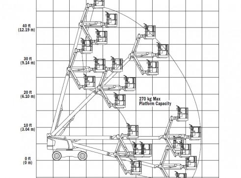 Mobile Straight Boom - 14m (45ft) Diesel Jlg 2