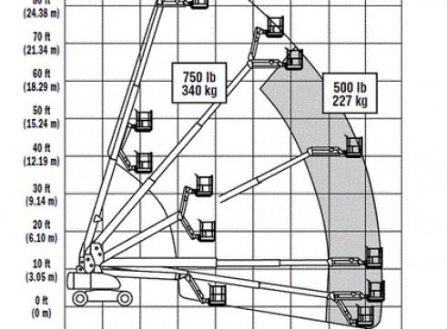 Mobile Straight Boom - 26m (85ft) Diesel Jlg 3